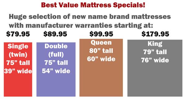 name brand mattress specials at Best Value Mattress Indianapolis