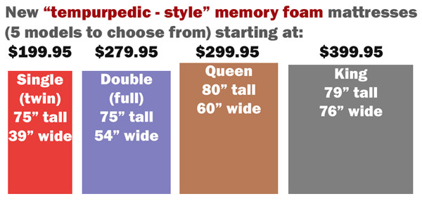tempurpedic mattress specials at Best Value Mattress Indianapolis