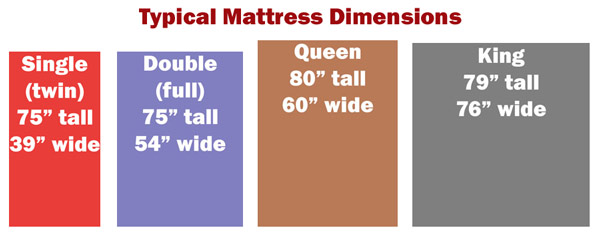 mattress dimensions per size twin, full, queen and king
